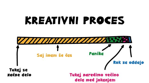 Kako izgleda kreativni proces grafične oblikovalke