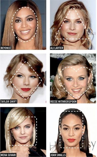 Oblika obraza o tvojih osebnostnih značilnostih pove veliiiiiiko več, kot si morda misliš. To je pred časom v svoji knjigi …